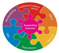 Children and Families Service  Additional Support Needs Advice Line